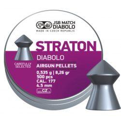 JSB Diabolo Straton 4.5mm Léglövedék
